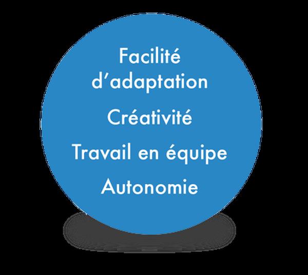 Ateliers de formation en marketing à Paris